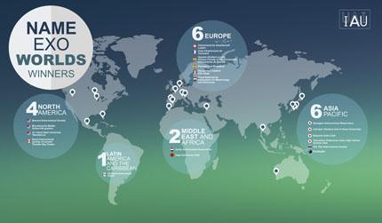 Distribuzione geografica delle proposte vincitrici del Concorso NameExoWorlds raccolte da IAU. Quattro di queste arrivano dal Nord America (USA e Canada), una dall'America Latina (Messico), due da Medio Oriente e Africa (Siria e Marocco), sei dall'Europa (Francia, Italia, Paesi Bassi, Spagna, Svizzera) e sei dall'Asia (Giappone, Tailandia) e Australia. Crediti: IAU.